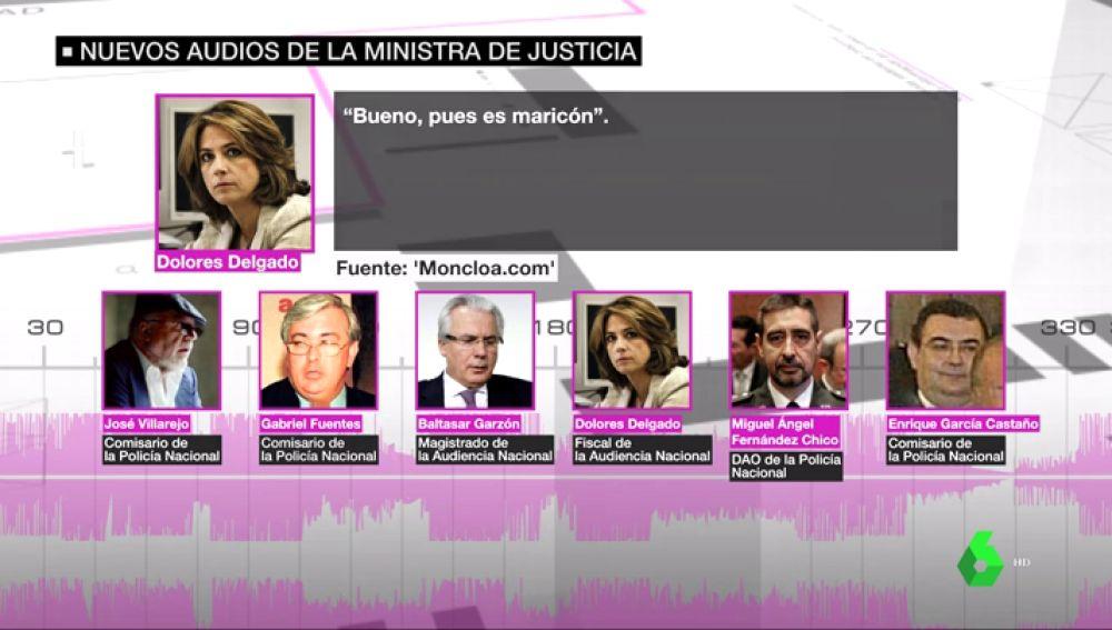 ¿Deben dimitir los Ministros de Ciencia y Justicia? Responde Jesús Muñoz en Radio Inter